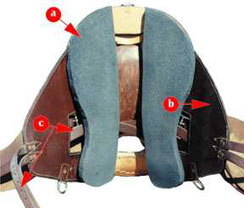 Shown here is the adjustable pad position, shim placement and Stirrup positions allow for forward, balanced, or centered stirrup position.